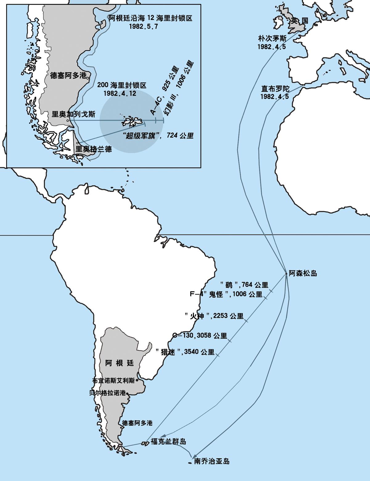 马岛战争结束