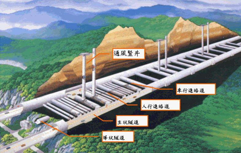台湾最长公路隧道-雪山隧道正式完工通车