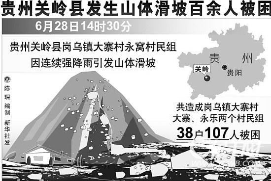 贵州山体滑坡107村民被埋