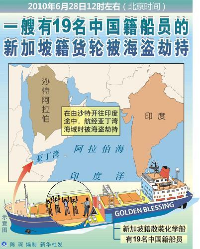 一艘有19名中国籍船员的新加坡籍货轮被海盗劫持