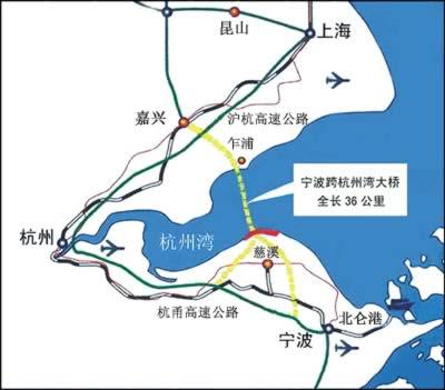 世界最长跨海大桥——杭州湾跨海大桥奠基